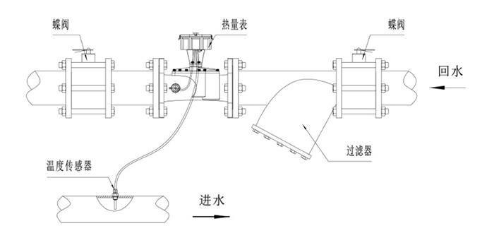 超声波热量表安装示意图