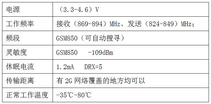 GPRS无线远传水表无线技术指标