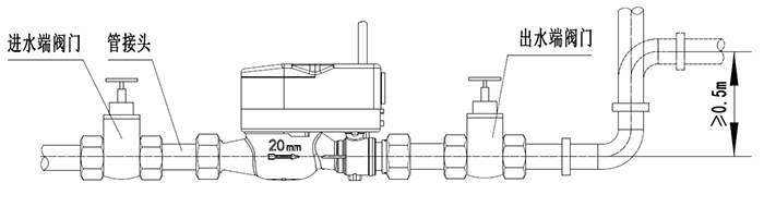 GRPS无线远传水表安装示意图